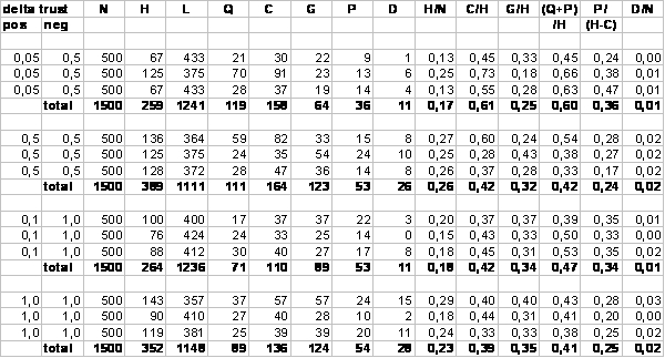 Statistic table e images for Table 6 statistics
