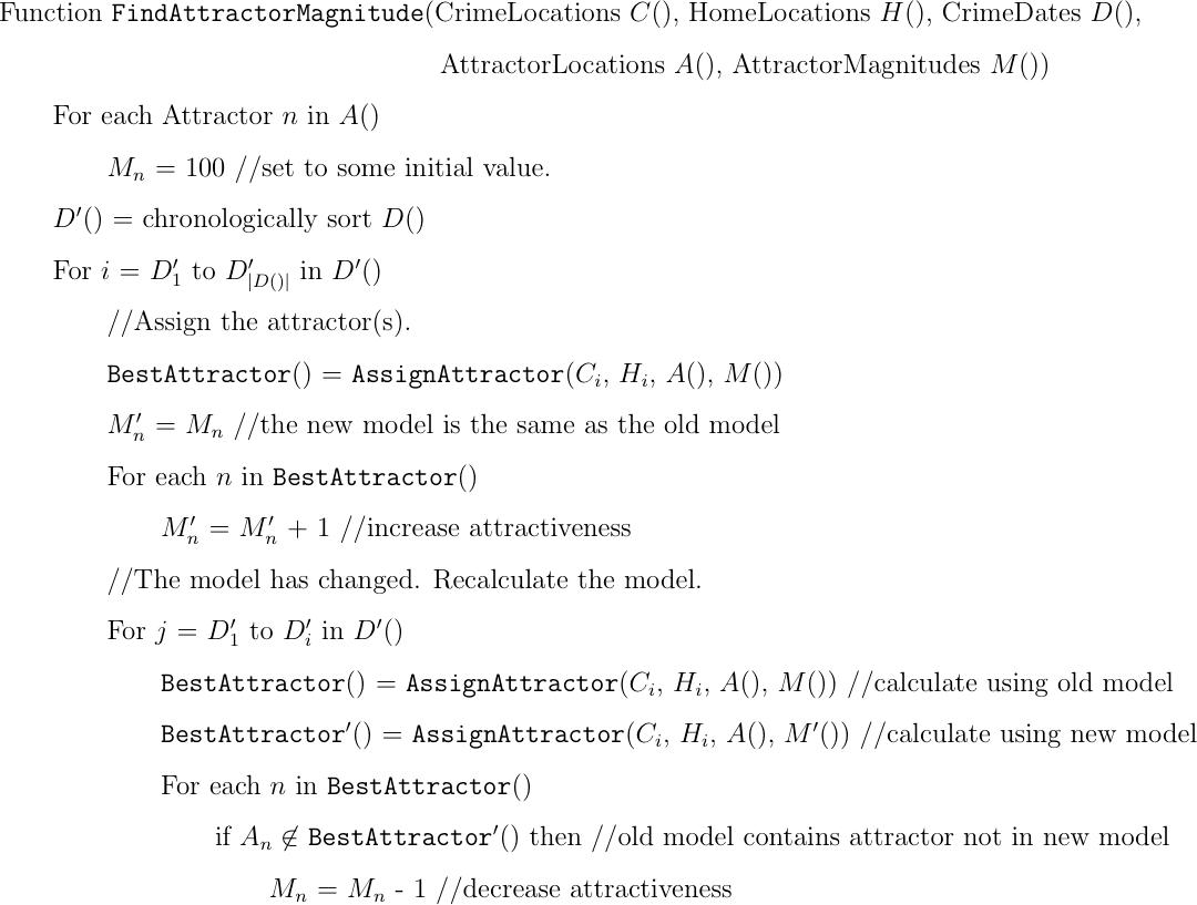 Алгоритм 2.2 Crack