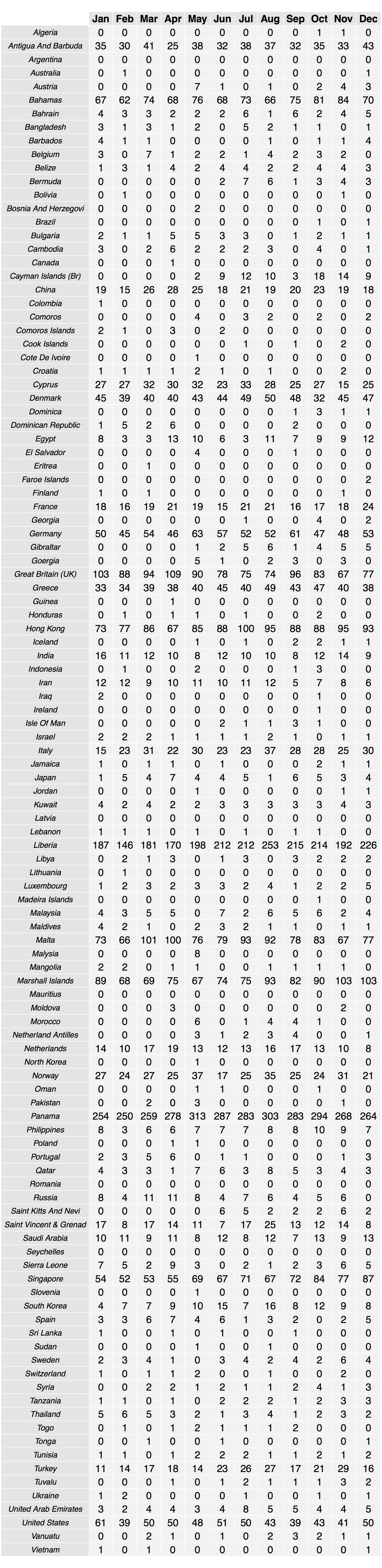 Statistics Z Table Pdf - Viewing Gallery Z Score Table Pdf