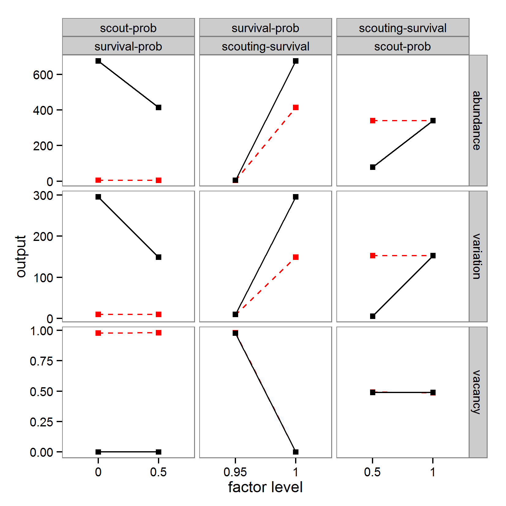 dissertations using multiple regressions Dr charles h aikens for agreeing to be part of my thesis committee and for  giving  different data-mining techniques, including multiple linear regression  mlr.