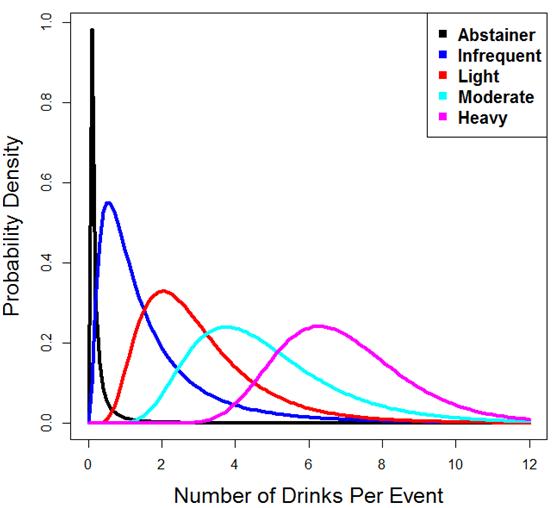 what is statistics essay
