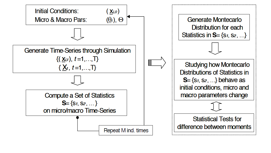 Macroeconomic Policy in DSGE and Agent-Based Models Redux