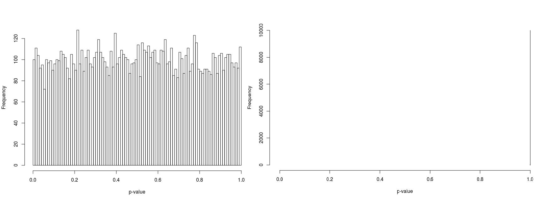 Population Synthesis with Quasirandom Integer Sampling