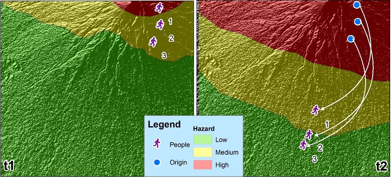 Image illustrating how the volcano hazard changes over time