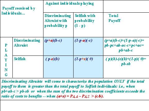 Phonemic Transcriptions